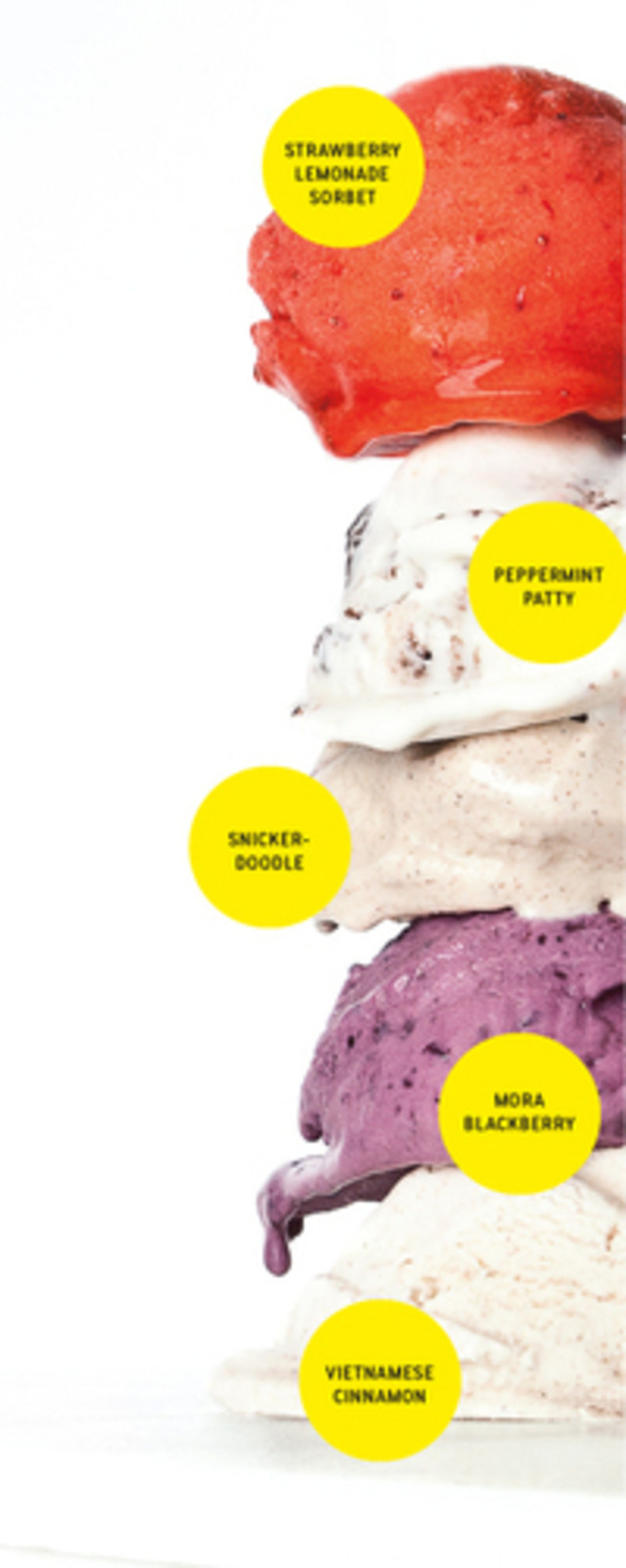 This Might Be Your Last Weekend To Eat Ice Cream